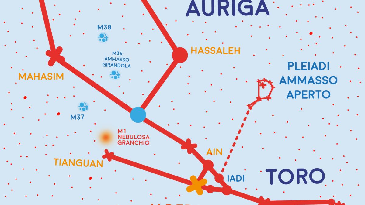 Costellazioni Auriga, Toro e ammasso delle Pleiadi