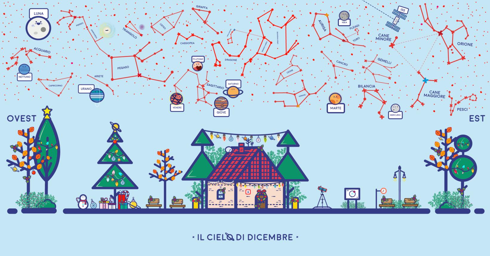 Cielo di Dicembre!