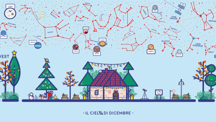 Cielo Di Dicembre 2019