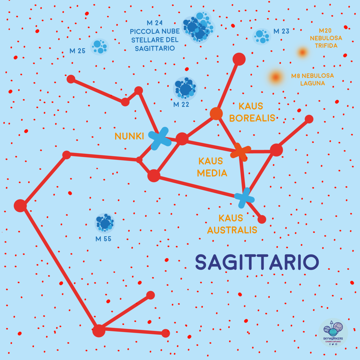Costellazione del Sagittario