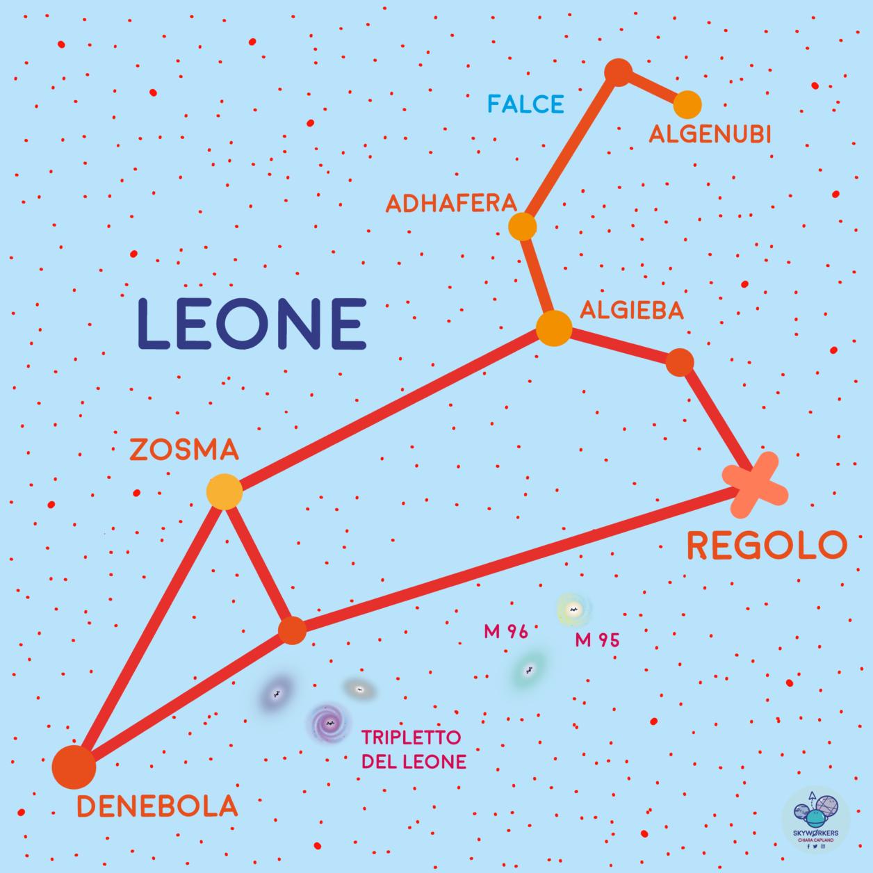 Costellazione del Leone