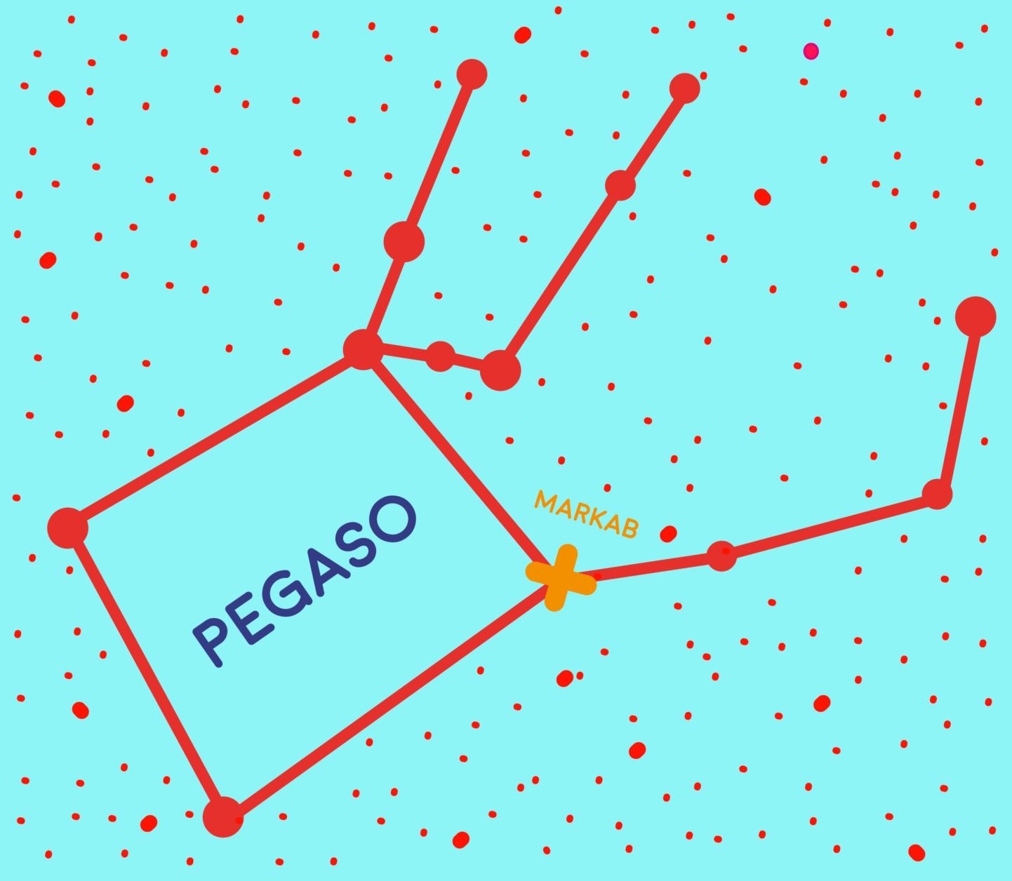 Costellazione di Pegaso