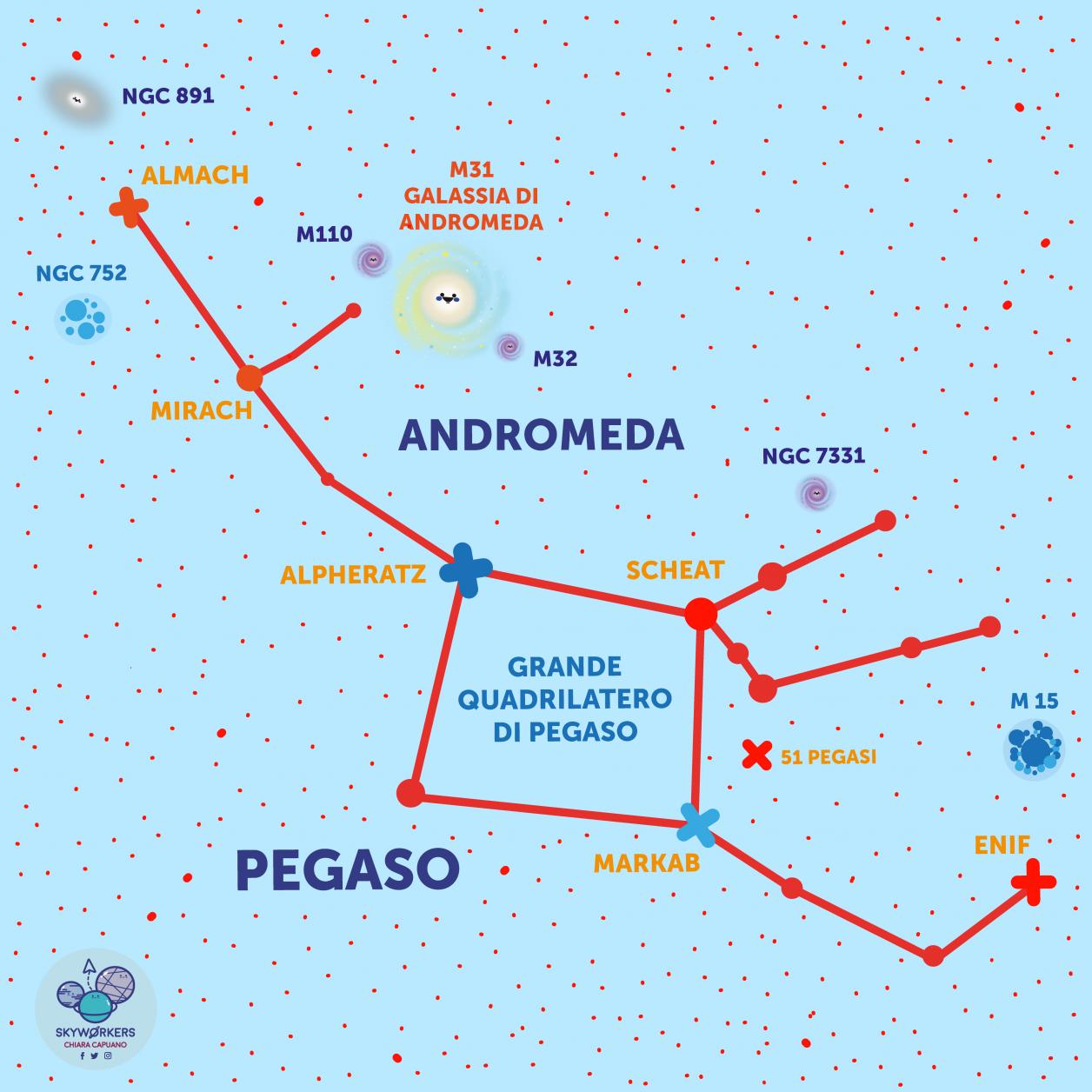 Costellazioni di Pegaso e Andromeda