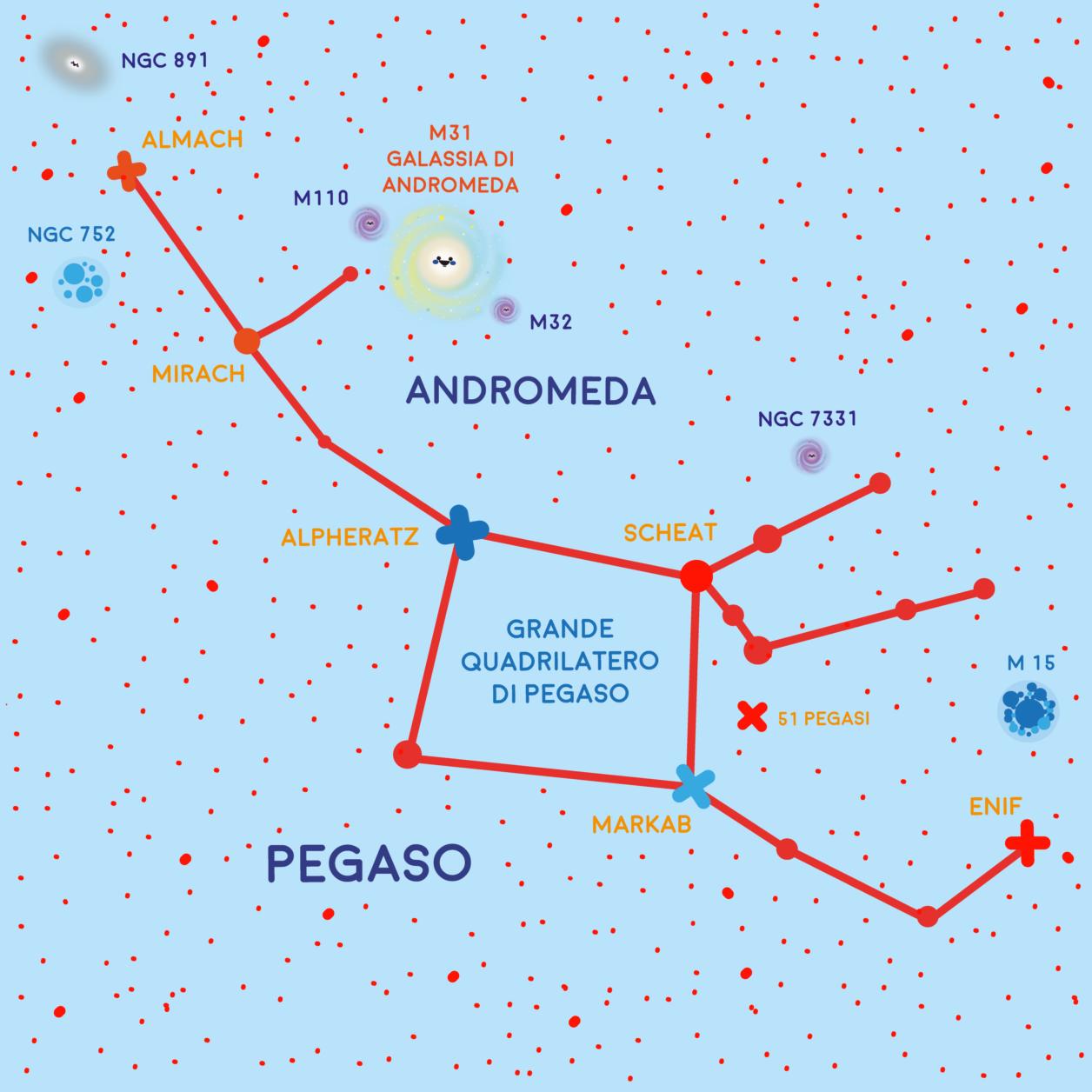 Costellazione di Pegaso e Costellazione di Andromeda