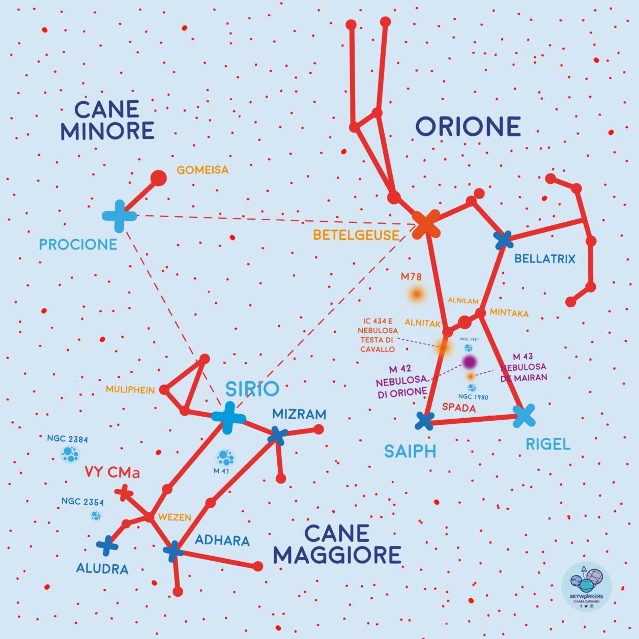 Costellazione di Orione, Triangolo Invernale