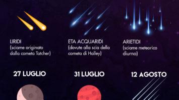 Fenomeni astronomici 2018
