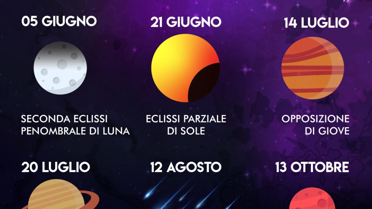 Un'infografica di tutti gli eventi astronomici visibili dall'Italia nel 2020. Eclissi, opposizioni dei pianeti, stelle cadenti...