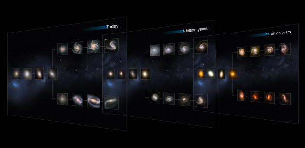 Sequenza di Hubble. Credits: NASA, ESA, M. Kornmesser